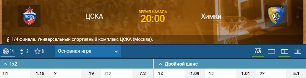 ЦСКА - Химки. Прогноз и ставка на 17.04.2018