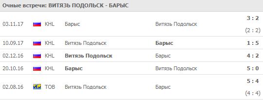 Витязь - Барыс