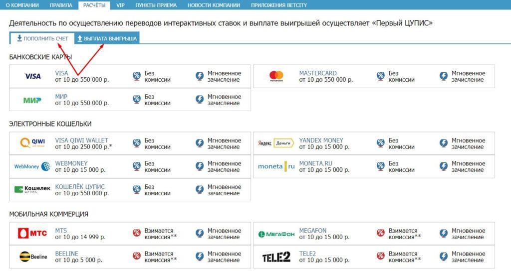 """Букмекерская контора """"Бетсити"""" официальный сайт"""