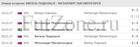Витязь - Металлург