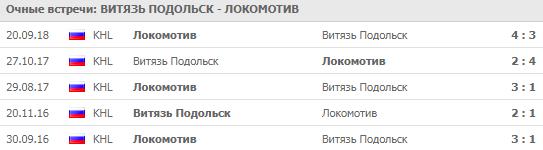 Витязь - Локомотив