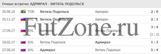 Адмирал - Витязь 27-12
