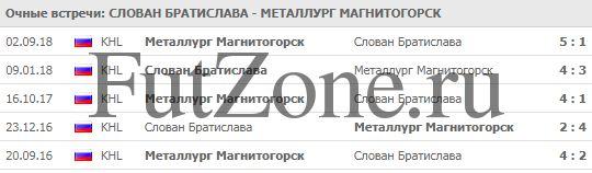 """Слован"" - ""Металлург"" 23-12"
