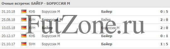 """Байер"" - ""Боруссия"" М 19-01"