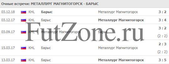 """""""Металлург"""" - """"Барыс"""" 22-01"""