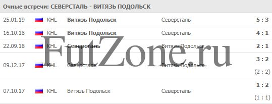 """""""Северсталь"""" - """"Витязь"""" 28-01"""