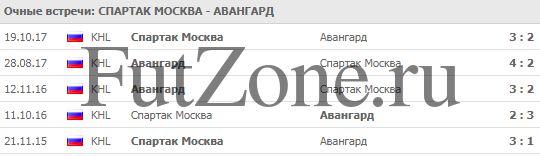 """Спартак"" - ""Авангард"" 07-01"