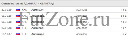 """""""Адмирал"""" - """"Авангард"""" 12-02"""