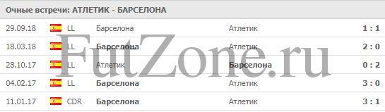 """Атлетик"" - ""Барса"" 10-02"