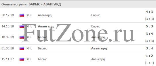 """""""Барыс"""" - """"Авангард"""" 16-02"""