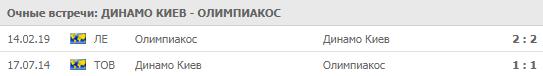 """Динамо"" Киев - ""Олимпиакос"" 21-02"
