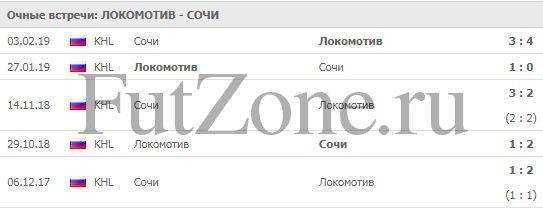 """""""Локомотив"""" - """"Сочи"""" 25-02"""