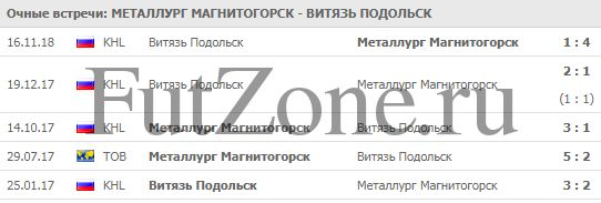 Металлург - Витязь 13-02