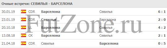 """""""Севилья"""" - """"Барселона"""" 23-02"""
