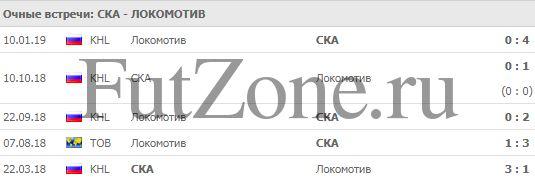 СКА - Локомотив 18-02