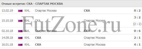 """СКА - """"Спартак"""" 26-02"""