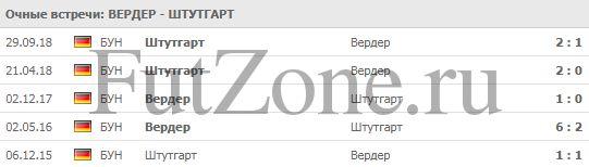 """""""Вердер"""" - """"Штутгарт"""" 22-02"""