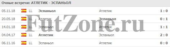 """Атлетик"" - ""Эспаньол"" 08-03"