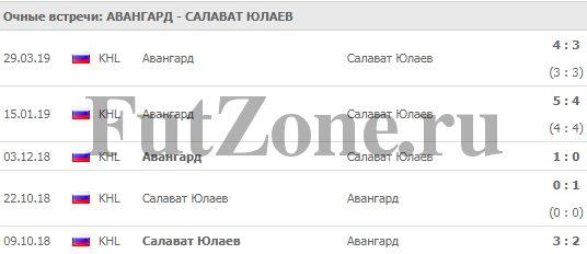 """Авангард"" - ""Салават Юлаев"" 31-03-2019"
