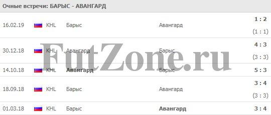 """""""Барыс"""" - """"Авангард"""" 14-03"""