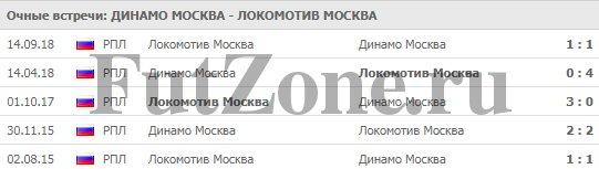 """""""Динамо"""" Москва - """"Локомотив"""" 30-03"""