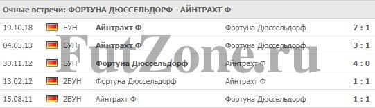 """Фортуна"" - ""Айнтрахт"" 11-03"