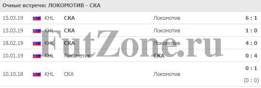 """""""Локомотив"""" - СКА 17-03"""