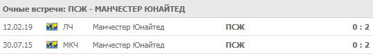 """ПСЖ - """"Манчестер Юнайтед"""" 06-03"""
