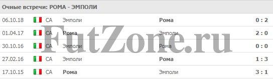 Рома - Емполи 11-03