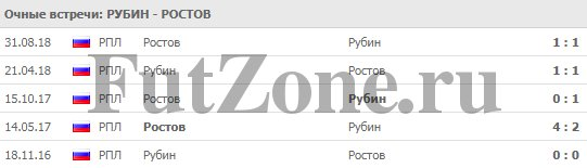 """""""Рубин"""" - """"Ростов"""" 16-03"""