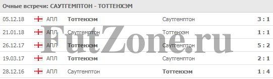 """Саутгемптон"" - ""Тоттенхэм"" 09-03"