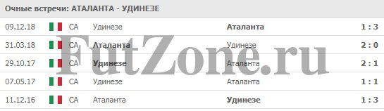 """Аталанта"" - ""Удинезе"" 29-04-2019"