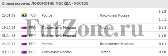 """""""Локомотив"""" - """"Ростов"""" 03-04-2019"""
