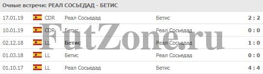 """""""Реал Сосьедад"""" - """"Бетис"""" 04-04-2019"""