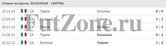 """""""Болонья"""" (Серия А)"""
