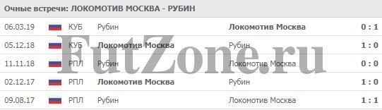 """Локомотив"" - ""Рубин"" 10-05-2019"