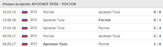 """""""Арсенал"""" - """"Ростов"""" 28-07-2019"""