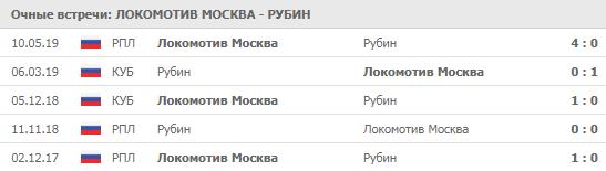 """Локомотив"" - ""Рубин"" 15-07-2019"