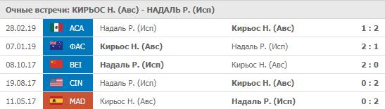 Надаль - Киргиос 04-07-2019