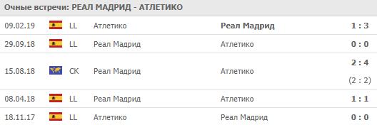 """""""Реал"""" - """"Атлетико"""" 27-07-2019"""