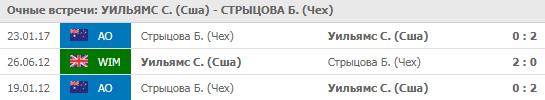Уильямс - Стрыцова 11-07-2019
