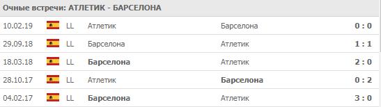 """Атлетик"" - ""Барселона"" 16-08-2019"