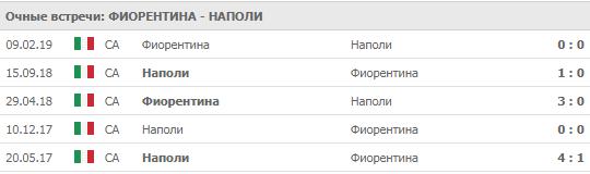 """Фиорентина"" - ""Наполи"" 24-08-2019"