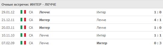 Интер - Лечче 26-08-2019