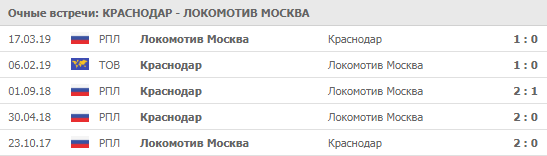 """Краснодар"" - ""Локомотив"" 24-08-2019"