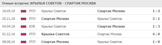 """""""Крылья Советов"""" - Спартак Москва"""" 25-08-2019"""