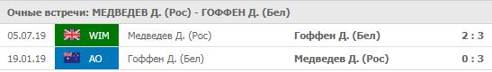 Медведев - Гоффин 18-08-2019