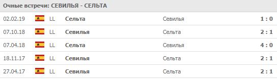 """""""Севилья"""" - """"Сельта"""" 30-08-2019"""