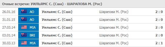 Уильямс - Шарапова 27-08-2019