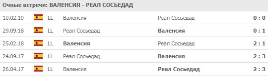 """""""Валенсия"""" - """"Реал Сосьедад"""" 17-08-2019"""